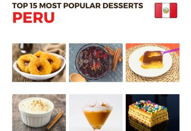 Top Peruvian Desserts