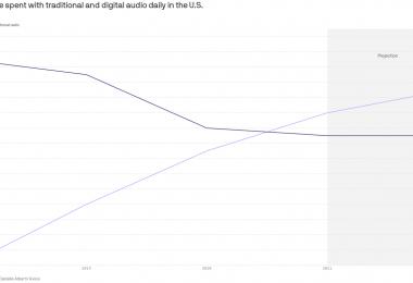 Spotify anuncia una gran expansión, una nueva red publicitaria